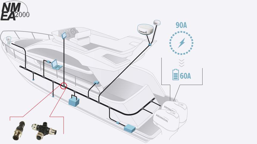 NMEA2000 System/Datenbus